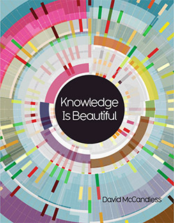 Knowledge is Beautiful cover